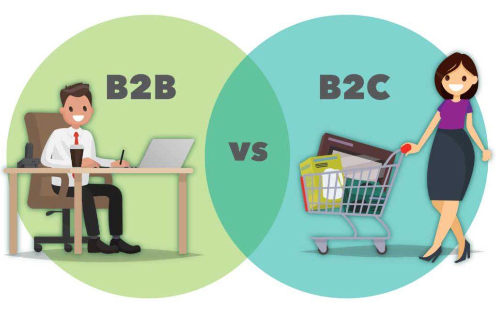 Рынки и типы клиентов